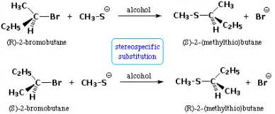 ... product. The (R) and (S) notations for configuration are described R 2 Chlorobutane