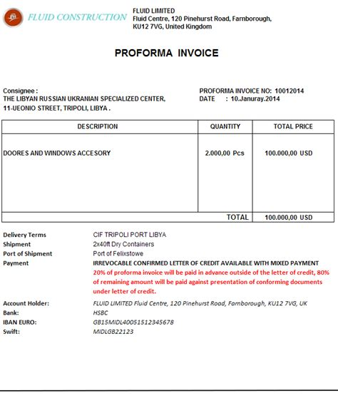 Proforma Invoice Credit Letter Understanding Export Import Business January 2015