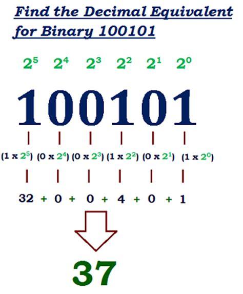 calculator binary to decimal binary to decimal hex octal converter with exle