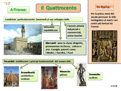 test di storia dell arte la storia dell arte a scuola storia dell arte