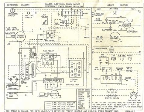 furnace limit switch wiring diagram furnace limit