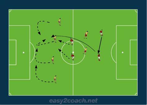 fussballtraining verhalten gegen lange baelle