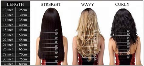 how many bags of hair for medium size twists standard sizes for hair extensions packaging bags