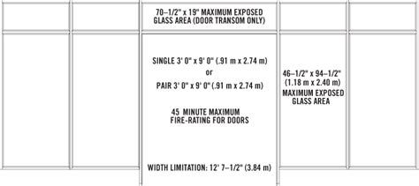glass in 20 min doors fireframes 174 hardwood series 20 45 60 min