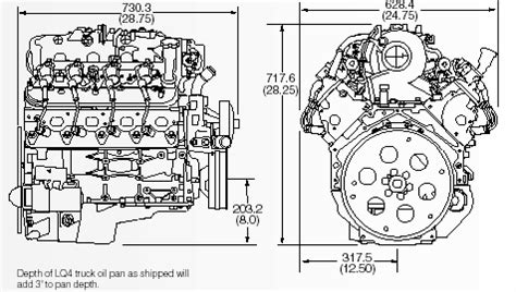 engine dimensions