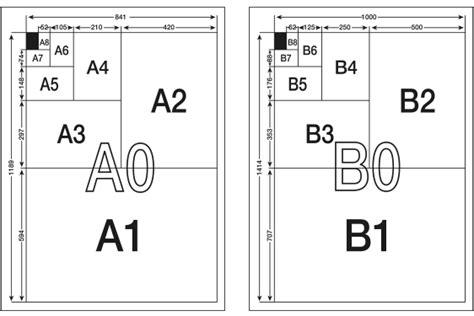 format askep b1 b6 papirformat