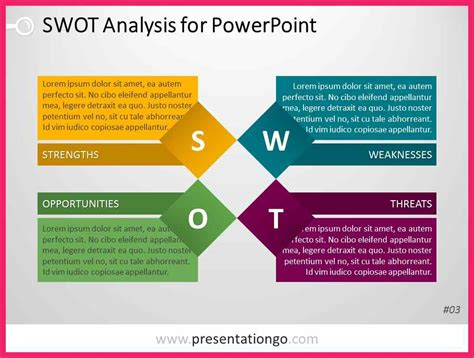swot analysis template ppt bio letter format