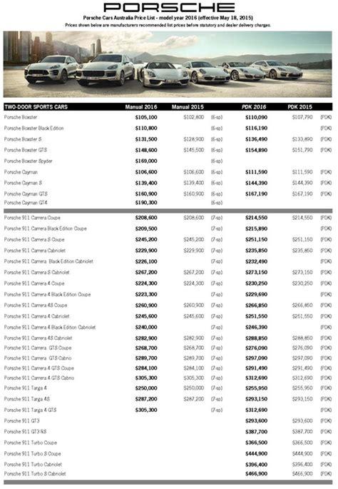 Porsche 911 Price List by Ausmotive 187 Porsche Australia Updates My16 Price List