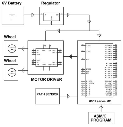 applications of microcontroller 8051 wiring diagrams