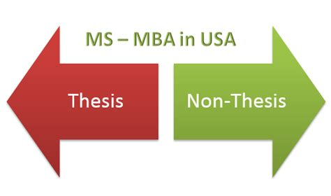 Ms Mba by Graduate School Ms Mba In Usa Thesis Vs Non Thesis