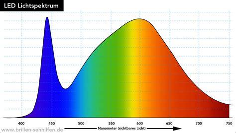 led licht brillen sehhilfen - Led Licht