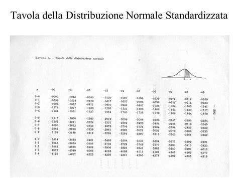 tavole normale standardizzata concetti legati all incertezza statistica ppt