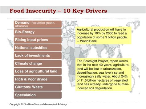 the agriculture manifesto ten key drivers that will shape agriculture in the next decade books food insecurity opportunities in oic countries