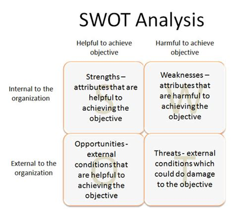processed food addiction foundations assessment and recovery books swot analysis learning activity