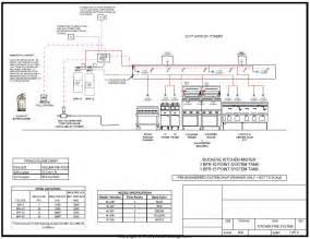 restaurant wiring diagram troubleshooting diagram elsavadorla