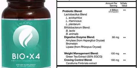 align probiotic supplement side effects align probiotic canada reviews side effects bravocanada