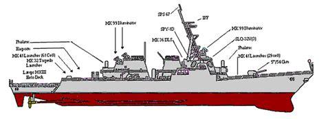 small boat nomenclature naming ships