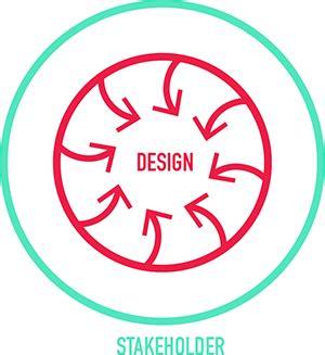 design team meaning three ways to empower design team groupon design union