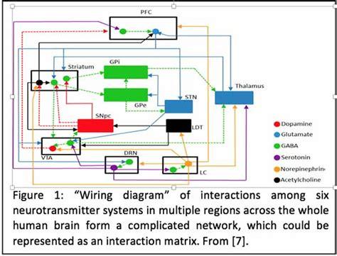 wiring diagram simulator 28 images simulator 27 steps
