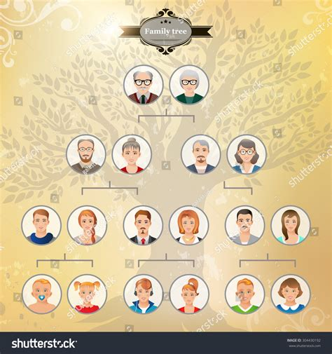 Genealogical Tree Your Family Family Tree Icons Stock Vector 304430192 Shutterstock Vintage Genealogical Family Tree Sketch Vector Illustration Stock Vector