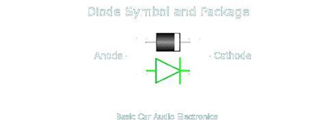 diode anode cathode marking diode clipart best