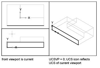 autocad layout viewport ucs assign user coordinate system orientations to viewports
