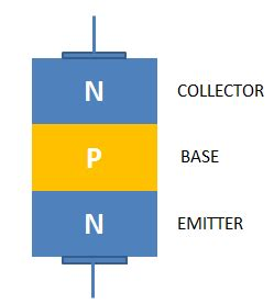 npn transistor material npn transistor principles and practical uses electronicsbeliever