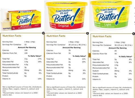 is real butter better for you than margarine is margarine really healthier than butter it depends