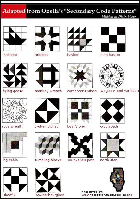 printable freedom quilt patterns quilt making freedom trail and freedom on pinterest