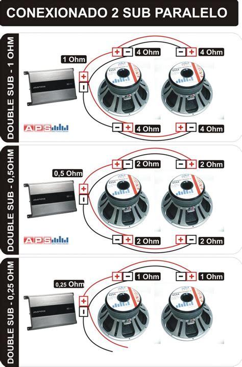 diferencia capacitor y bobina importancia y diferencia entre bobina d4 y d2 revista de car audio