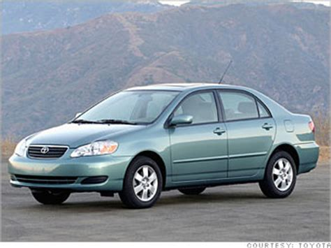 Resale Value Of Toyota Corolla Top 10 Best Resale Value Cars Toyota Corolla 7