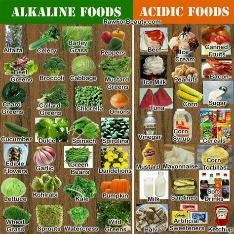 25 best ulcer diet ideas on reflux diet gerd diet and acid reflux diet plan