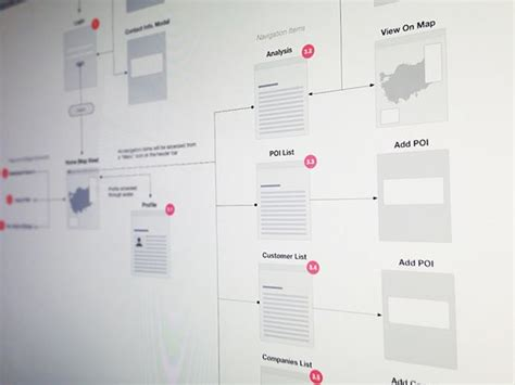 beautiful exles of clean sitemap maps