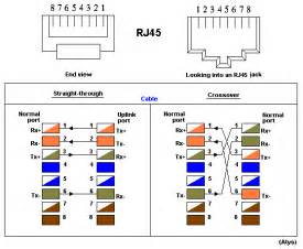 legrand rj45 wiring diagram wiring diagram website