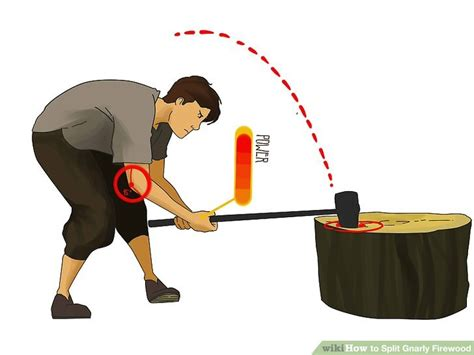 how to properly swing a sledgehammer how to split gnarly firewood 14 steps with pictures