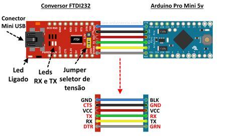 Premium Promini Atmega328p 5v 16 Mhz Arduino Pro Mini arduino pro mini atmega328 5v 16m 16mhz board module for compatible nano ebay