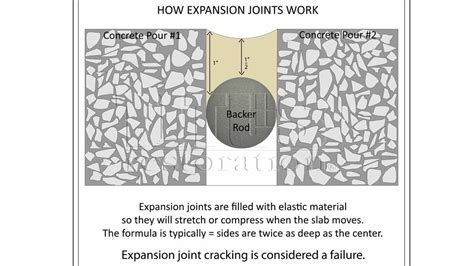 Floor Joint Sealant   Flooring Ideas and Inspiration