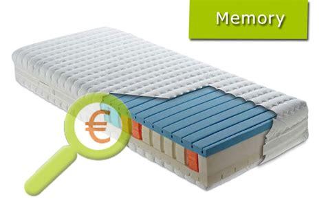 prezzi materasso memory materassi memory opinioni e prezzi