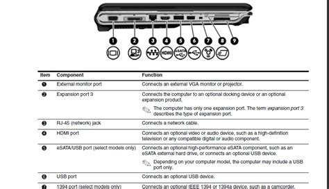 Computer Ports Are A Best Friend by Solved Hp Dv6 Laptop With No Headphone Port Hp Support