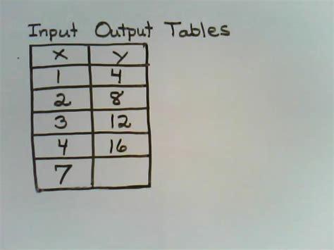 input output table solver miss lewis 5th grade math input output