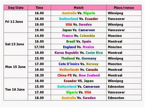 fifa world cup schedule learn new things fifa football women s world cup 2015