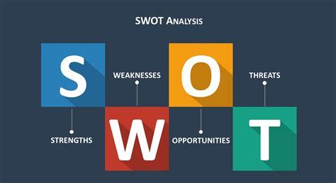 swot analysis logo www pixshark com images galleries