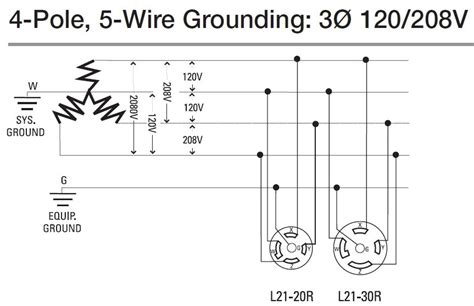 120 vac wire colors repair wiring scheme
