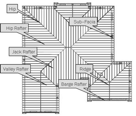 roof plans house blueprints terms