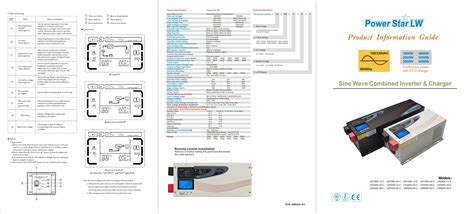 boat inverter wiring diagram 28 images schematic of a