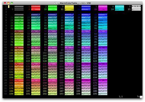 xterm color table vim all 256 xterm colors with their