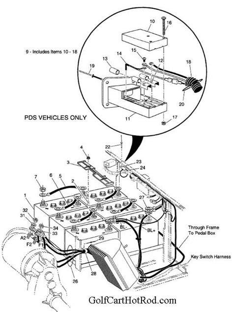 Ezgo Wiring Diagram Golf Cart - Wiring Diagram And