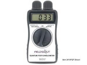 Par Light Meter Lightscout Quantum Meters Spectrum Technologies