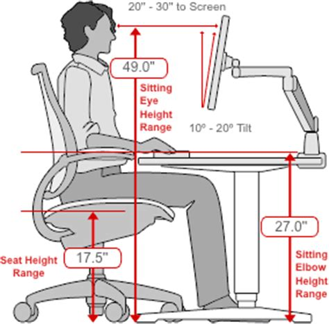 standard computer desk height sitting or standing at your computer low end mac