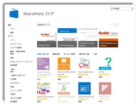 sharepoint layout design exles microsoft sharepoint server 2013 の新機能 sharepoint